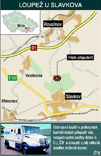Loupež u Slavkova