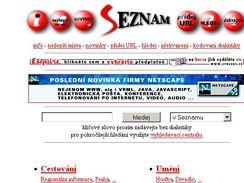 Seznam - 1996