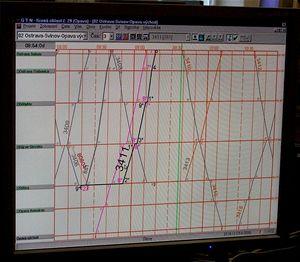 Na fotografii na detailním záběru vidíte grafikon na trati. Dříve se o provoz na této 28 kilometrů dlouhé trati staralo současně pět výpravčích, vkaždé stanici jeden a čtyři vyhýbkáři. Dnes má celý provoz na starosti jediný člověk