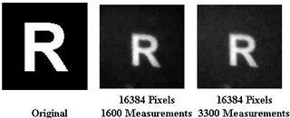 Obraz z jednopixelového fotoaparátu
