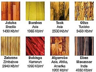 Exotické dřevo
