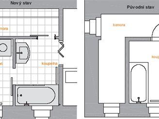 Plány koupelny