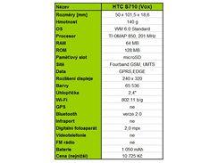Technického specifikace nového HTC Vox