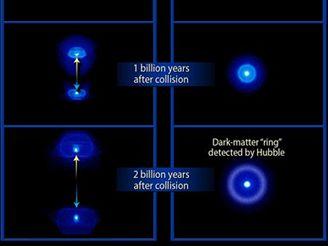 Prstenec temné hmoty vzniklý při srážce dvou galaktických kup