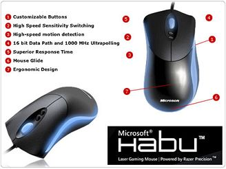 Myš Microsoft (Razer) Habu