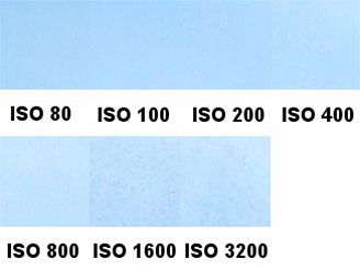 ISO obloha