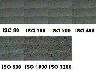 ISO žaluzie
