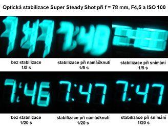 stabilizace