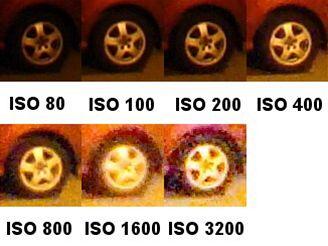 ISO kolo