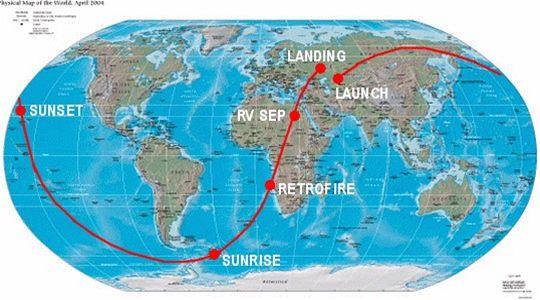 Dráha letu Vostok 1