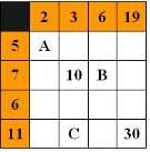 tabulka - matematika