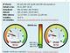 AnyData ADU-630HW - instalace a měření rychlosti