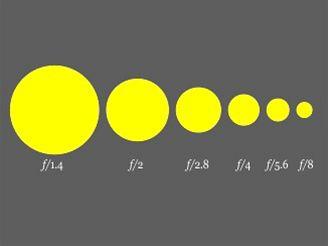 clonová čísla