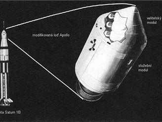 Schéma transportní lodi Apollo