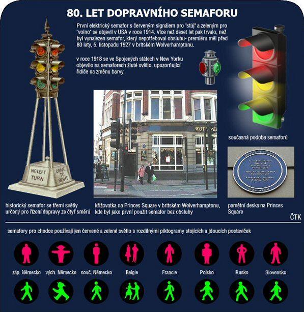 Grafický profil k 80. výročí automatického dopravního semaforu