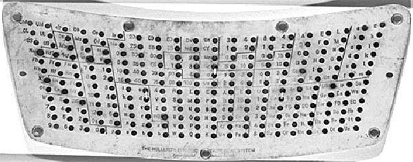 Šablona pro vyplňování děrných štítků - 1890