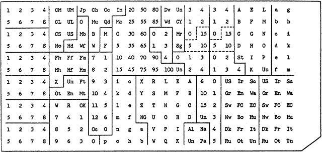 Kartička - vzor 1890