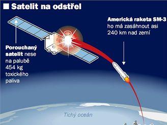 Satelit na odstřel
