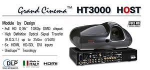 Podíl Blu-ray a HD DVD