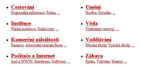 katalog - Seznam z archive.org