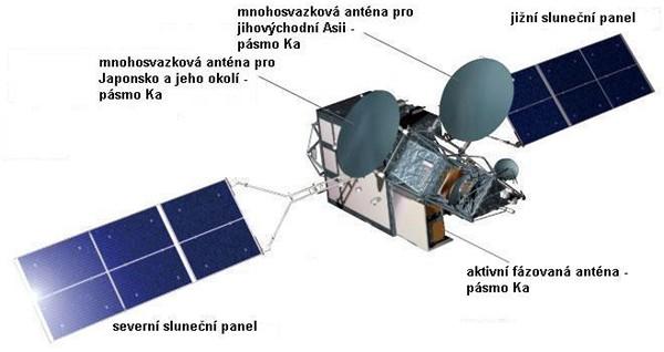 Japonská experimentální družice Kizuna