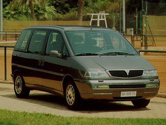 Lancia Z