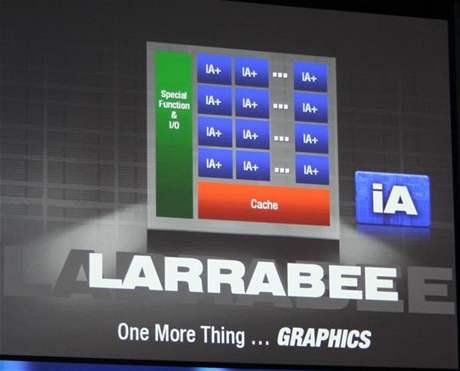 Intel 16ti jádro