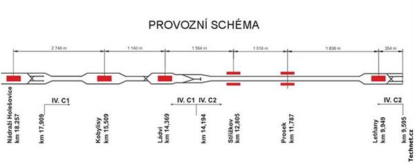 Nová trasa metra