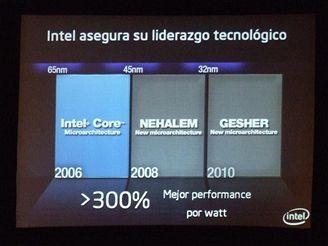 Budoucnost Intelu?