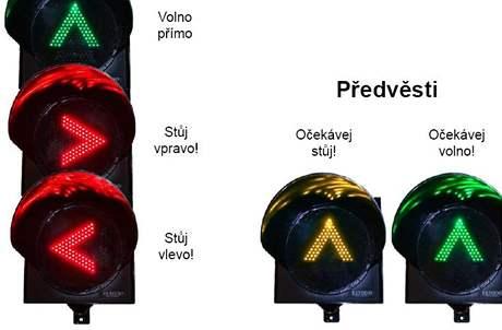 Návrh nové signalizace pro tramvaje