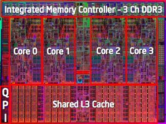 Rozvržení architektury Core i7