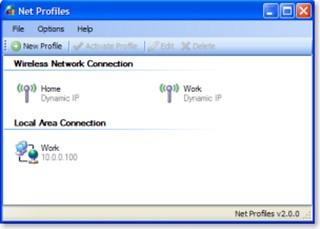 Net Profiles
