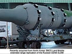 O tom, zda snímek BM-25 byl pořízen v Iránu jsou vážné pochybnosti