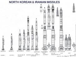 Severokorejské a iránské rakety podle C.P.Vicka
