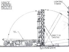 Statická rampa pro mobilní raketu Shahab 3 (podle C.P.Vicka)