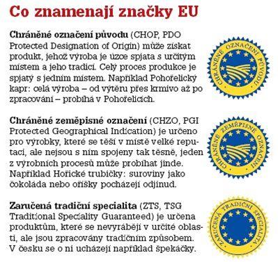 Značky EU