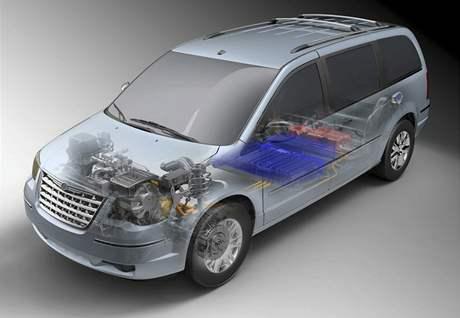 Elektrické koncepty Chrysleru: Chrysler EV