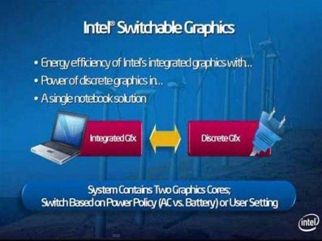 Switchable Graphics Centrino 2