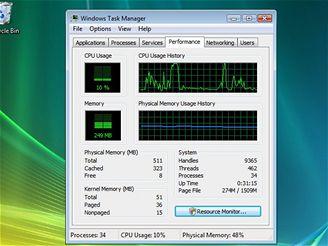 Využití procesoru