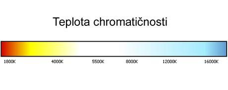 Teplota světla se udává v Kelvinech