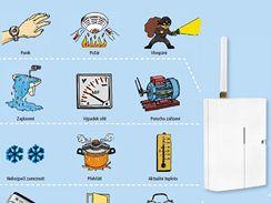 Komunikátor je možné připojit ma různá zařízení
