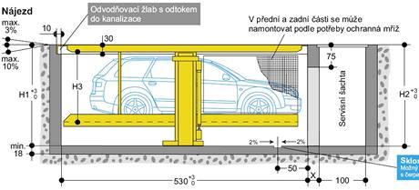 Podzemní parkovací plošinu lze postavit pro jedno až tři auta