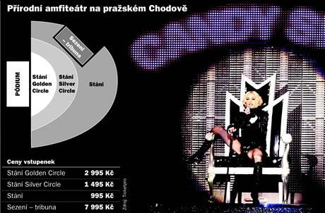 Madonna a její pódium pro pražský koncert, který se koná 13. srpna