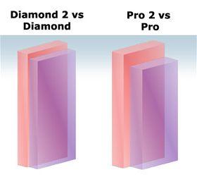 Srovnání velikosti Touch Pro2 a Touch Diamond2 s jejich předchůdci