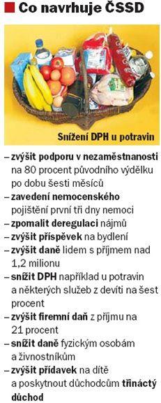Návrhy ČSSD