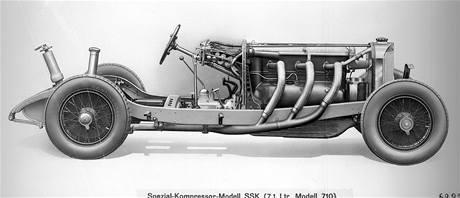 Mercedes SSK