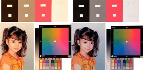 Vyvážení bílé u fotoaparátu Fujifilm FinePix S2000HD