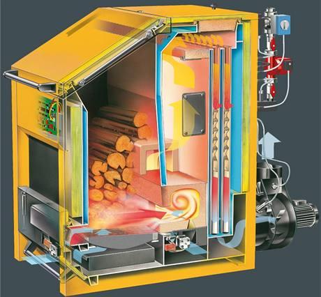 Kotel Pyromat ECO � hightech kotel v pr�myslovém provedení na kusové d�evo o délce 0,5 m � jmenovité výkony 32, 40, 48, 60, 64 a 76 kW a na kusové d�evo o délce 1 m, jmenovité výkony: 68, 80, 96, 120 kW.
