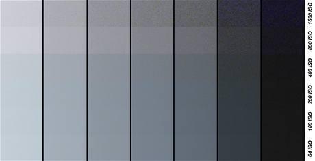 Olympus mju: 9000 - citlivost