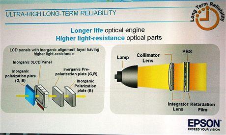 Epson slide optical engine
